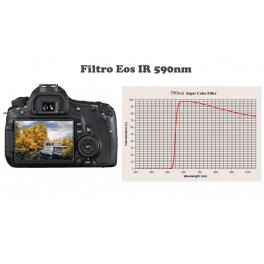 Modifica APS-C Filtro IR590nm