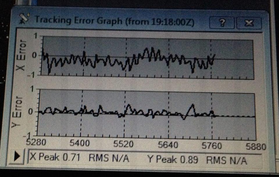 Dettaglio errore di tracking Skywatcher AZ EQ 5 GT Synscan con TS APO 81 Q e TSL60D