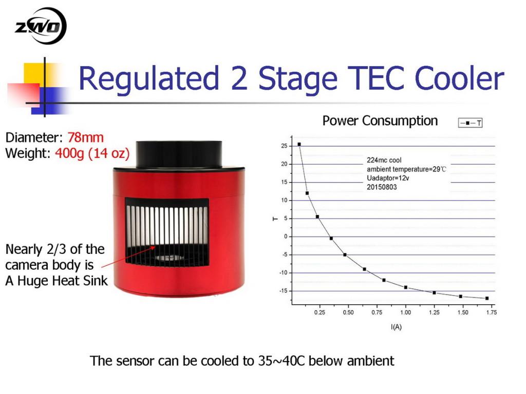 ASI 174 MCC TEC