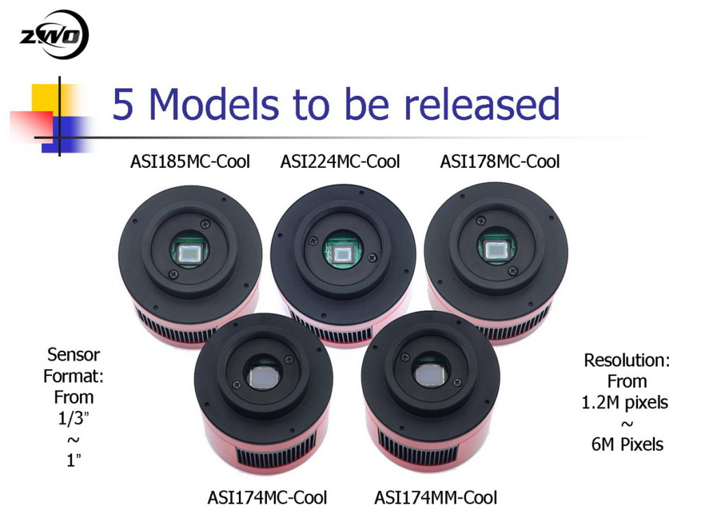 New ZW Optical ASI USB3.0 models