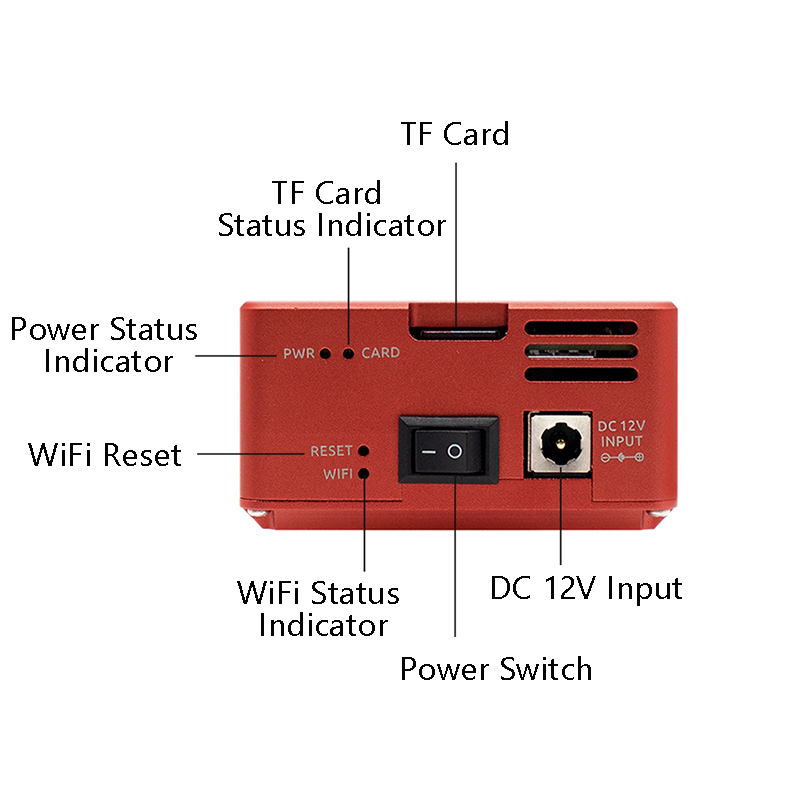 ASI AIR Pro indicatore led