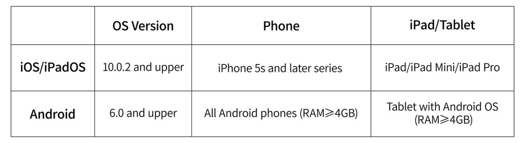 Asi Air Pro è un dispositivo Wifi che permette di controllare tutte le camere ASI Usb 3.0 direttamente con Tabelt, Smartphone e IPad