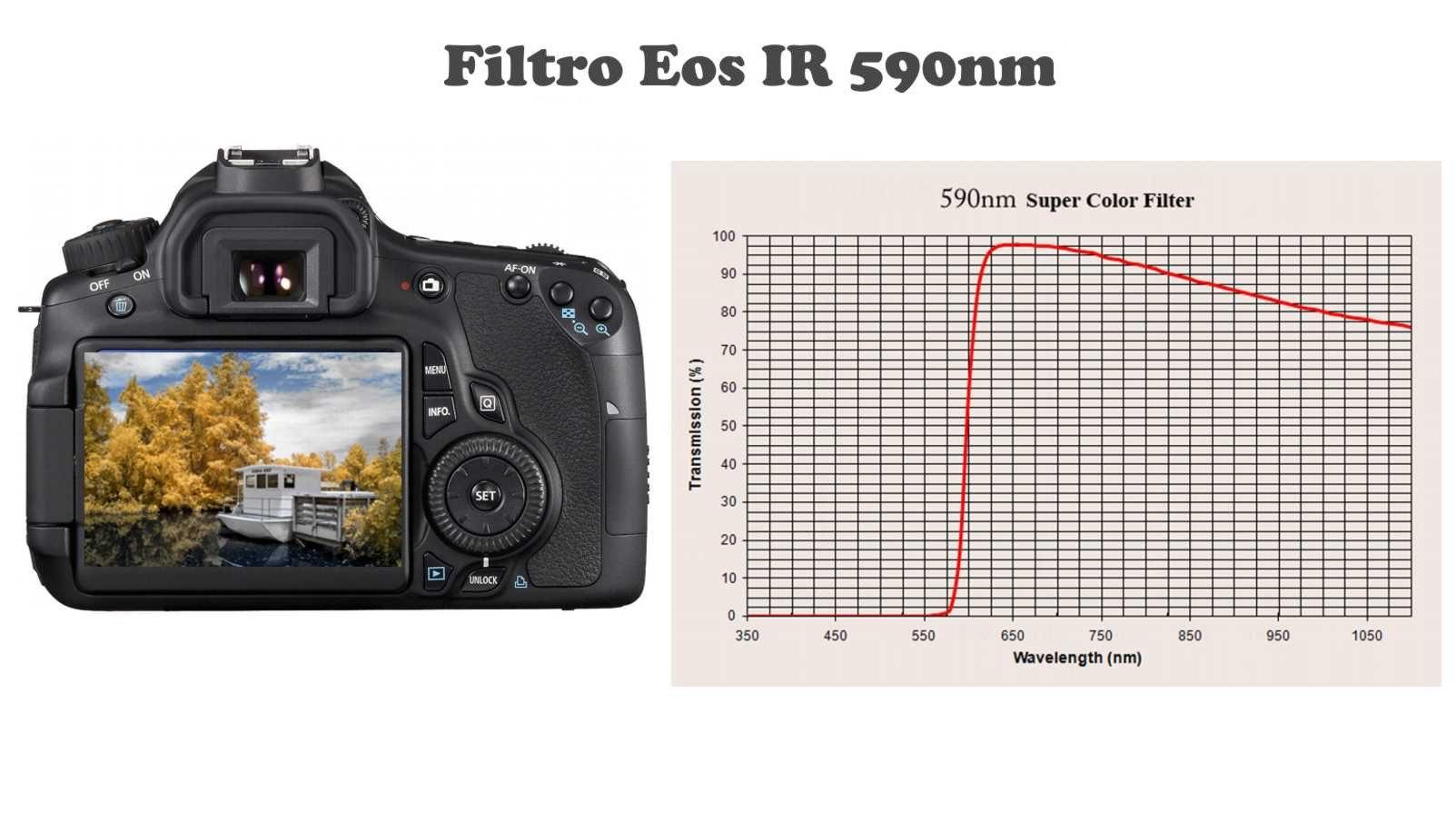 Modifica APS-C Filtro IR590nmcon richiesta ritiro del pacco al corriere Bartolini