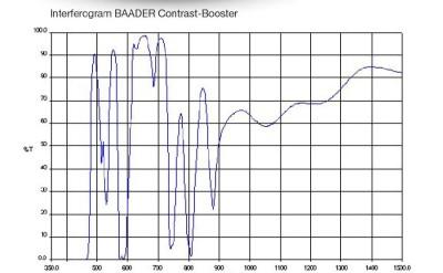 """Filtro Contrast Booster da 1¼"""" (31.8mm) con trattamento Phantom Coating Group. Riduce il cromatismo dei rifrattori e aumenta i contrasti nelle osservazioni con ogni strumento"""