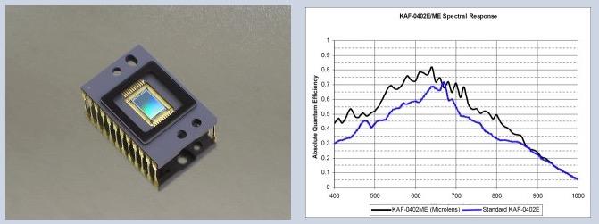 Camera Moravian CCD modello G2-0402FW da 0.4 Mpx (768 x 512)con ruota portafiltri da 5 posizioni per filtri da 31,8mm
