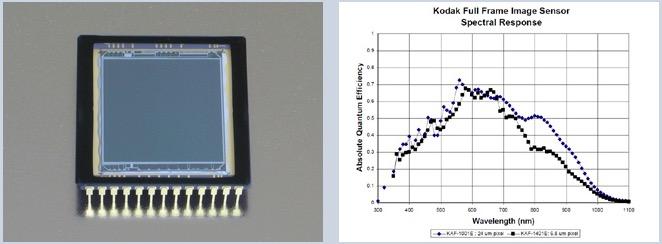 Moravian CCD G3-1000 Mono con sensore CCD KAF-1001Edi classe 2da 1 Mpx (1024 x 1024)