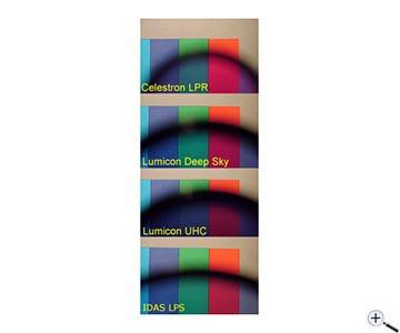 Filtro Hutec IDAS LPS P2 per la riduzione dell'IL - non montato in cella da 50mm