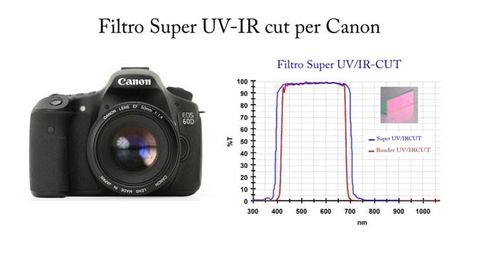 Modifica APS-C Super UV-IR cut