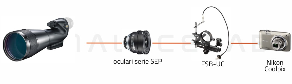 Nikon Spotting scope PROSTAFF 5 82 (corpo dritto)