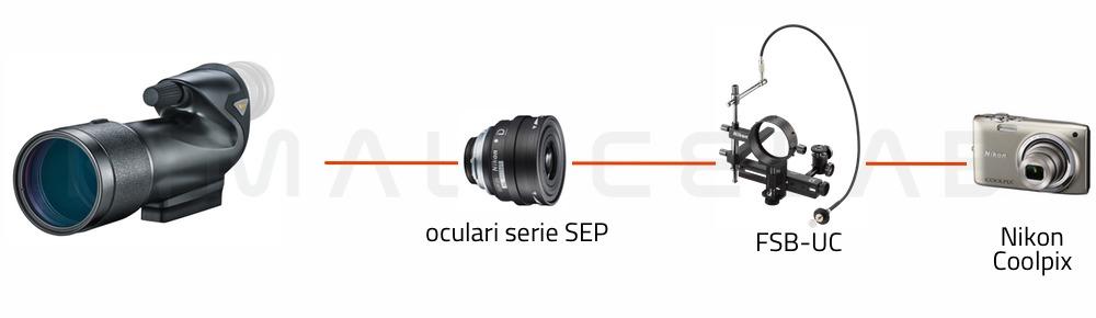 Nikon Spotting scope PROSTAFF 5 60 (corpo dritto)