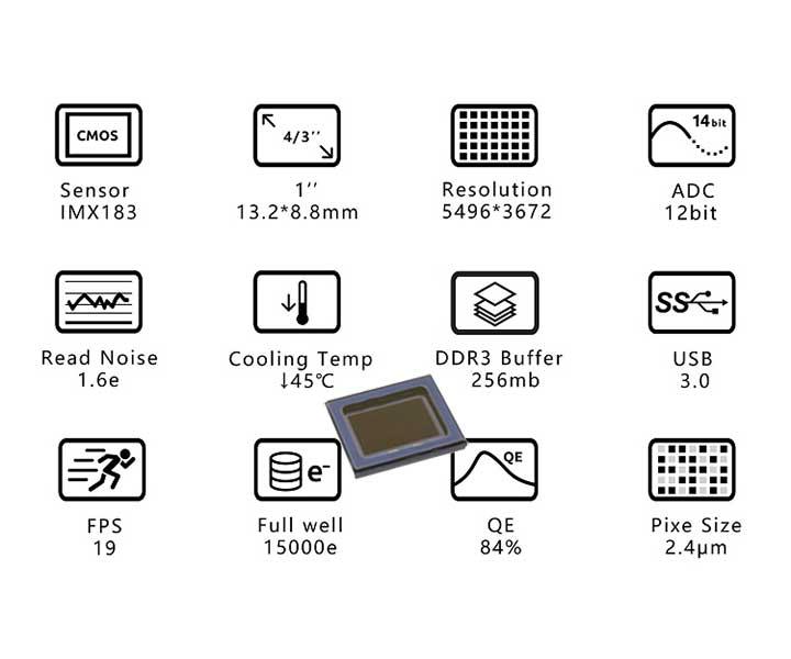 sensore imx 183