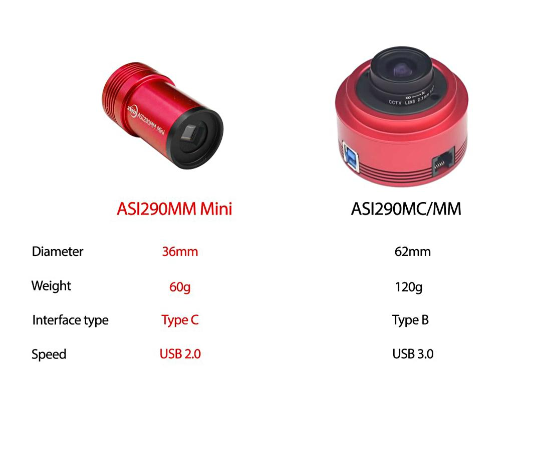ASI 290 mini mono VS ASI 290 mm