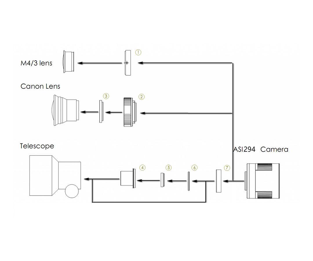 Sistema di collegamento della camera ZWO ASI 294 PRO