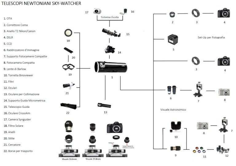 Tubo ottico riflettore newton Black Diamond 200/1000 +AE Collimation tool Easy Sky Watcher