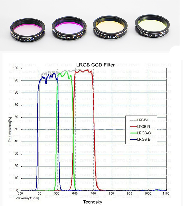 Set filtri dielettrici LRGB Tecnosky 31,8mm
