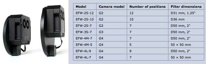 Ruota portafiltri per camere CCD Moravian G2 - 10 posizioni per filtri non montati in cella da 36mm
