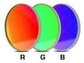 """Set di filtri RGB parafocali da 2"""" (50.8mm), per CCD, senza celle"""